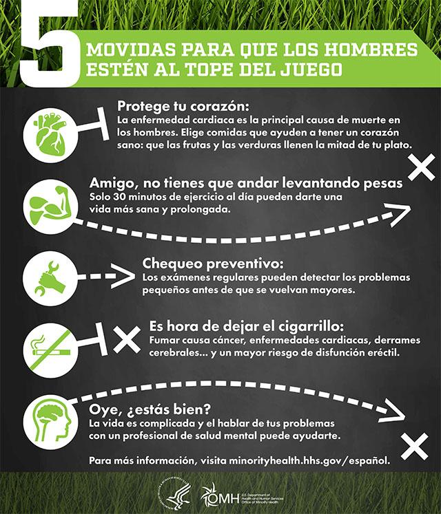 <br /> Fumar causa cáncer, enfermedades cardiacas, derrames<br /> cerebrales... y un mayor riesgo de disfunción eréctil.<br /> Oye, ¿estás bien?<br /> La vida es complicada y el hablar de tus problemas<br /> con un profesional de salud mental puede ayudarte.<br /> Para más información, visita minorityhealth.hhs.gov/español.